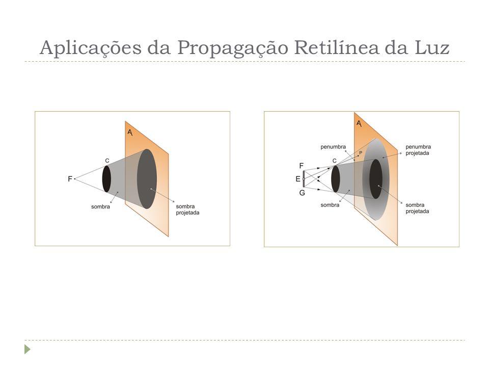 Aplicações da Propagação Retilínea da Luz