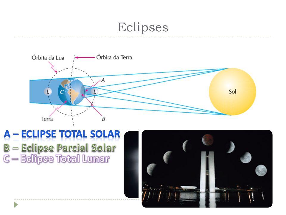 B – Eclipse Parcial Solar