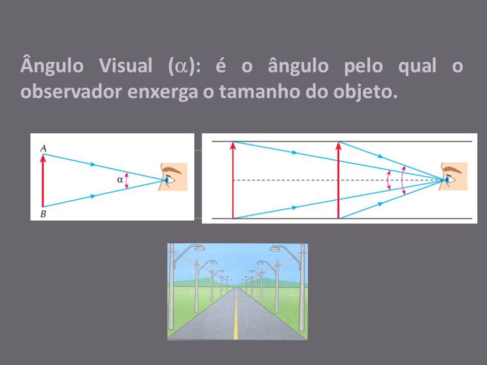 Ângulo Visual (): é o ângulo pelo qual o observador enxerga o tamanho do objeto.