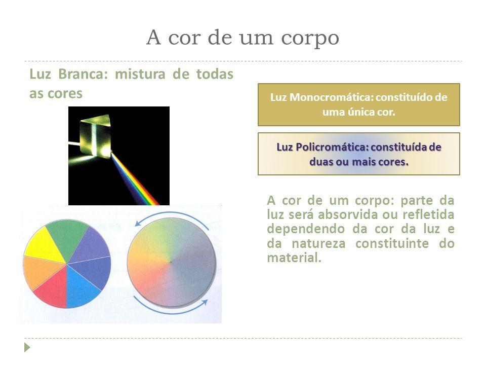 A cor de um corpo Luz Branca: mistura de todas as cores