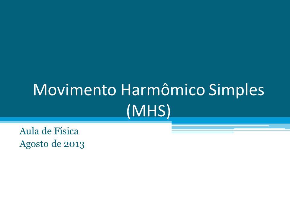 Movimento Harmômico Simples (MHS)