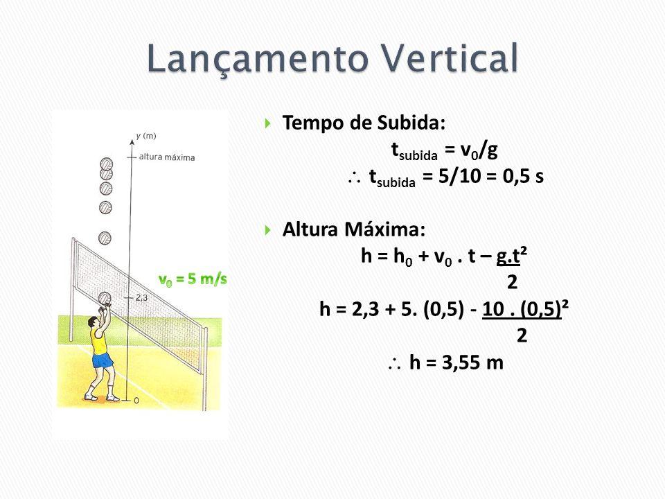 Lançamento Vertical Tempo de Subida: tsubida = v0/g