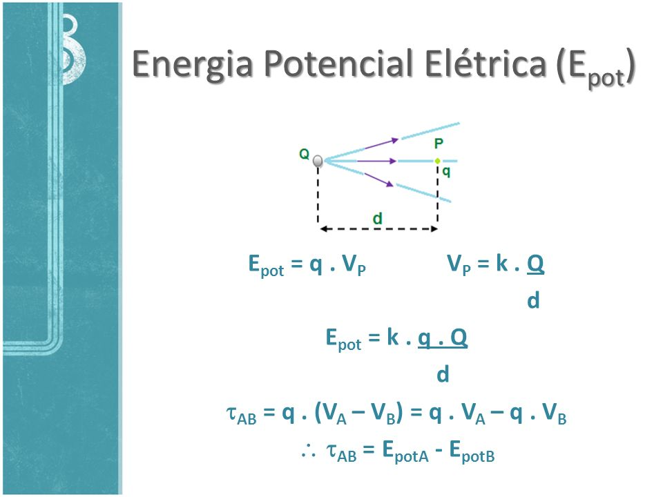 Energia Potencial Elétrica (Epot)
