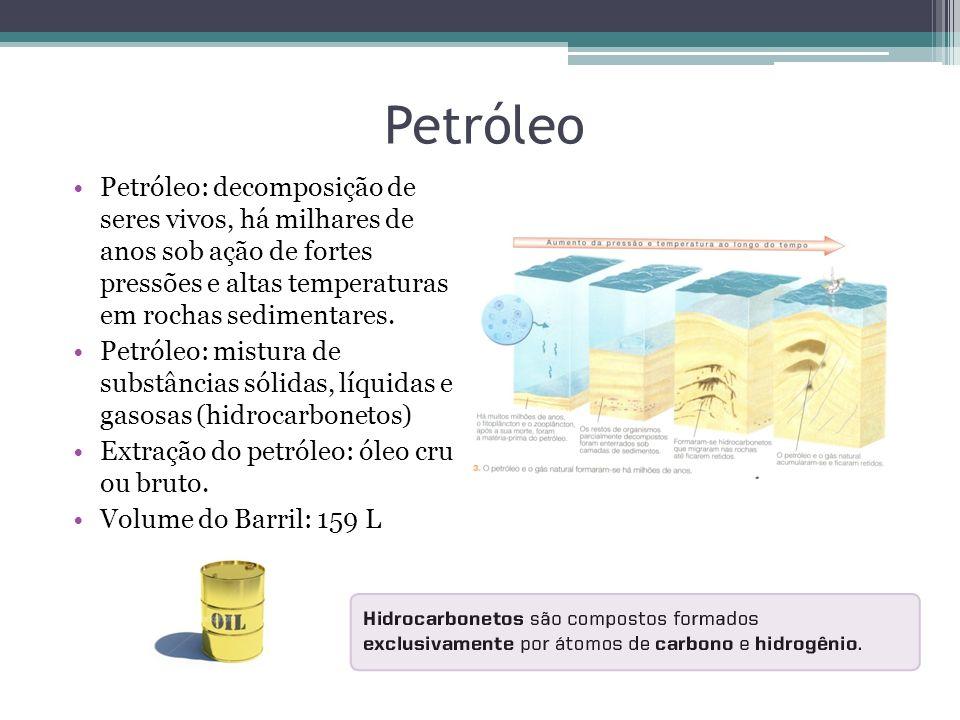 Petróleo Petróleo: decomposição de seres vivos, há milhares de anos sob ação de fortes pressões e altas temperaturas em rochas sedimentares.
