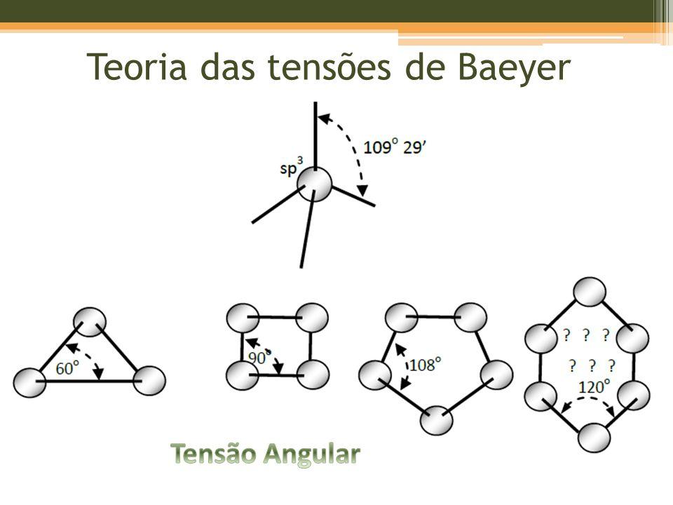 Teoria das tensões de Baeyer
