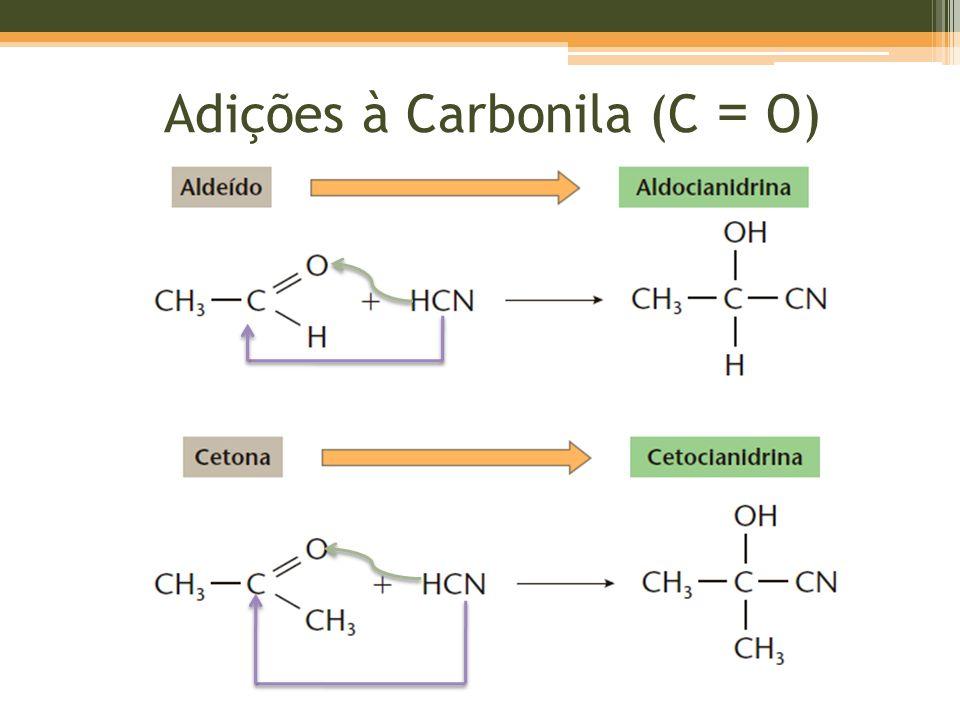Adições à Carbonila (C = O)