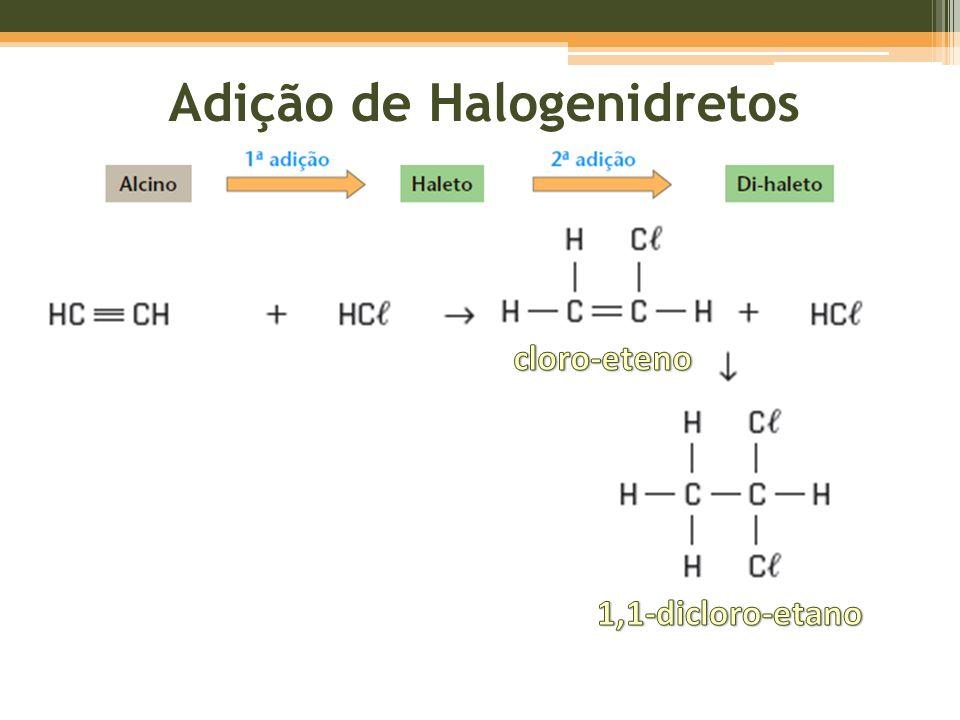 Adição de Halogenidretos