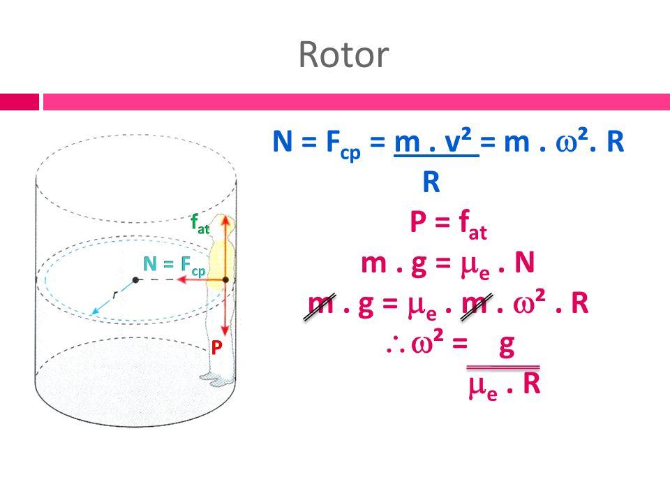 RotorN = Fcp = m . v² = m . ². R R P = fat m . g = e . N m . g = e . m . ² . R ² = g e . R fat.