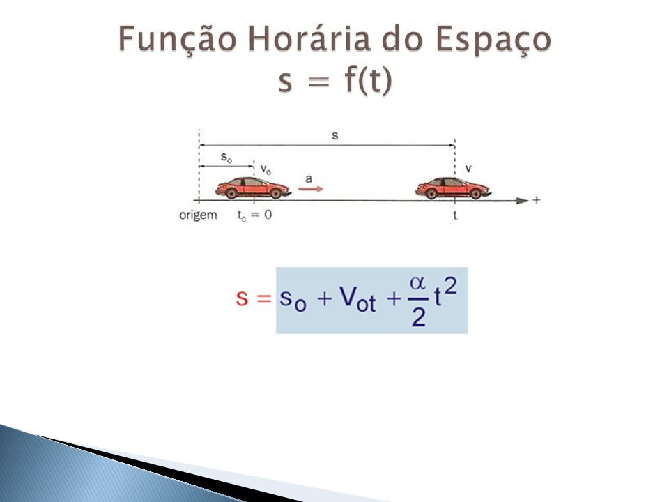 Função Horária do Espaço s = f(t)