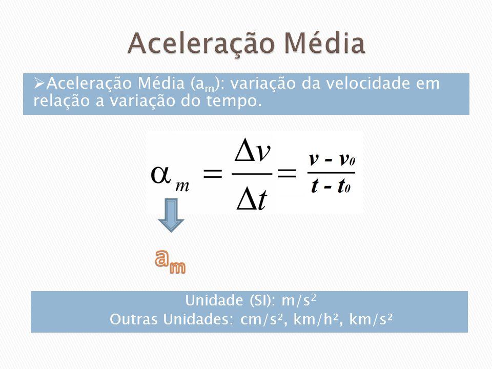 Outras Unidades: cm/s², km/h², km/s²