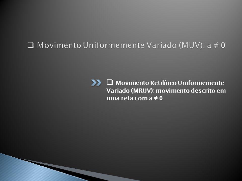 Movimento Uniformemente Variado (MUV): a ≠ 0