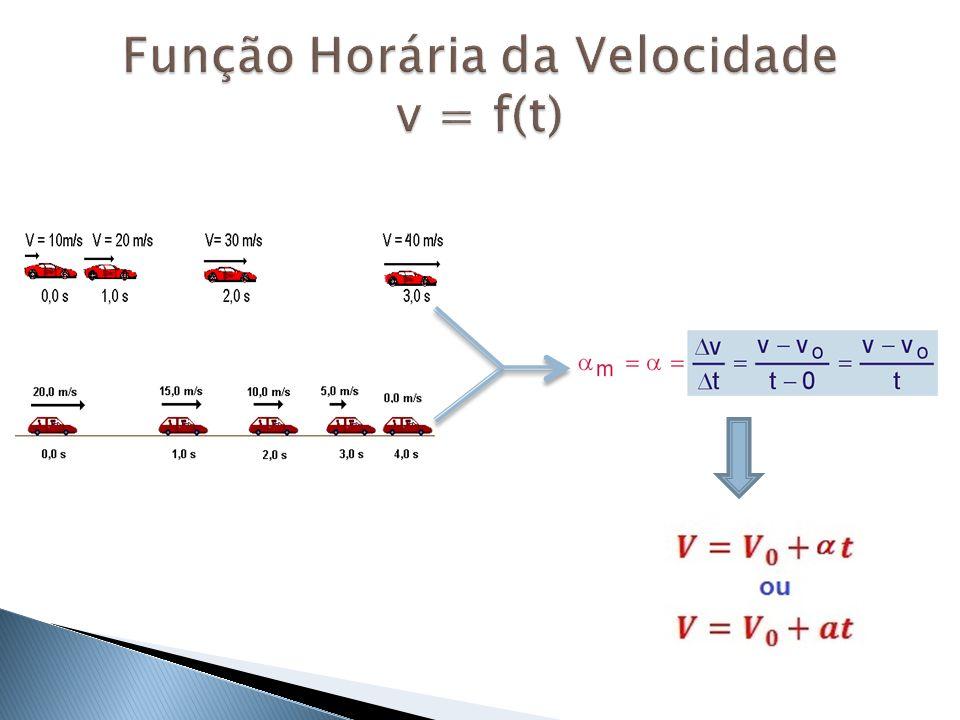 Função Horária da Velocidade v = f(t)