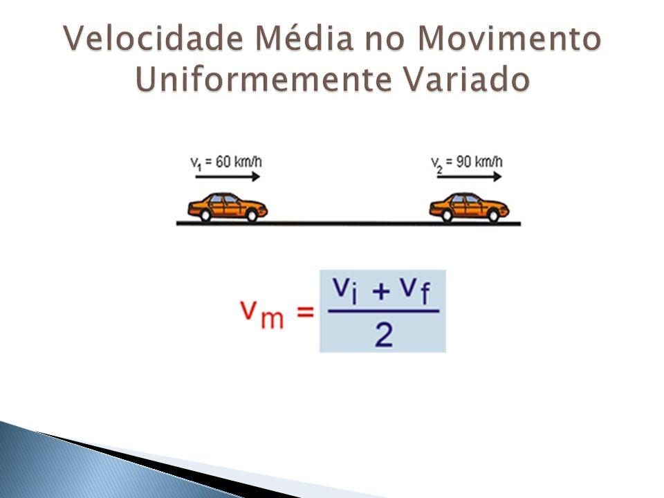 Velocidade Média no Movimento Uniformemente Variado