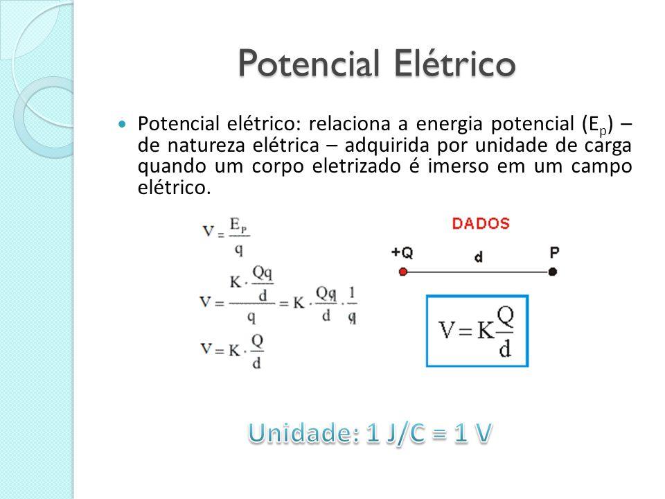 Potencial Elétrico Unidade: 1 J/C = 1 V