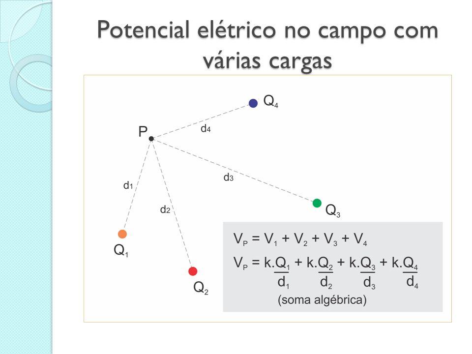 Potencial elétrico no campo com várias cargas