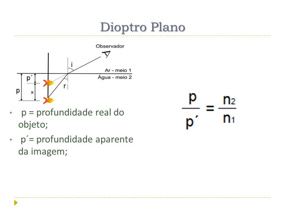 Dioptro Plano p = profundidade real do objeto;