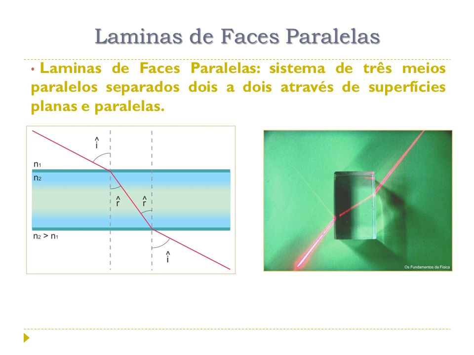 Laminas de Faces Paralelas