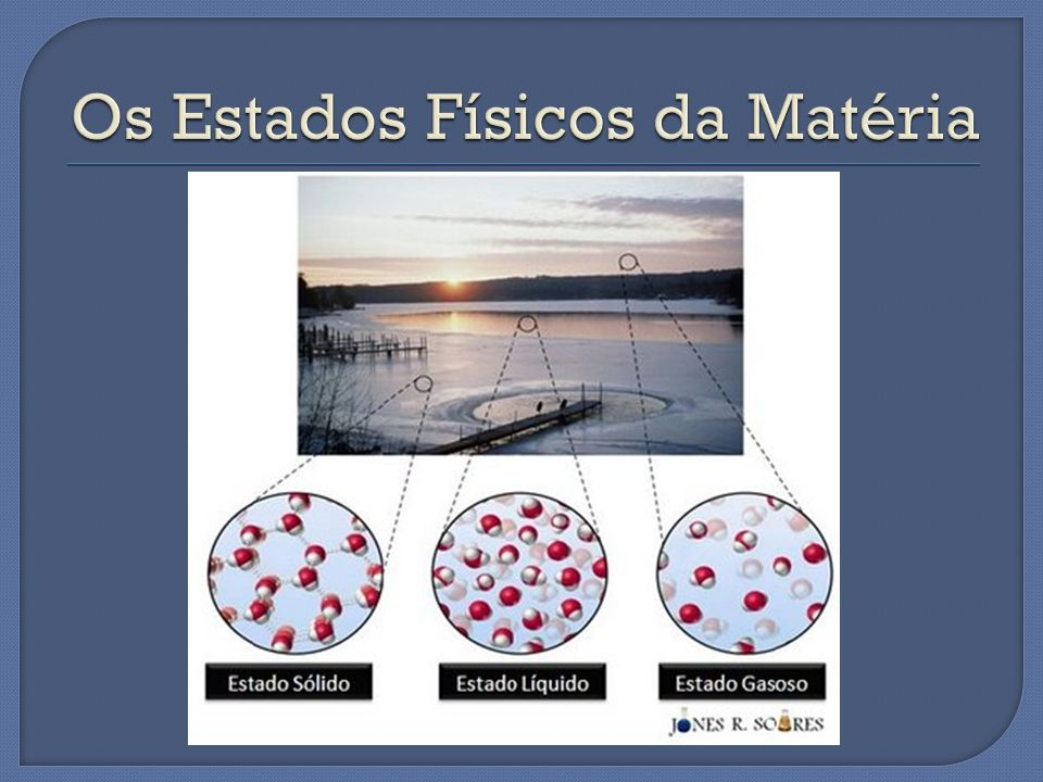 Os Estados Físicos da Matéria