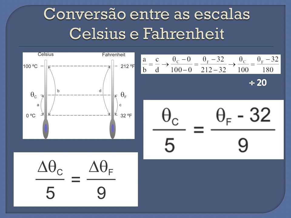 Conversão entre as escalas Celsius e Fahrenheit