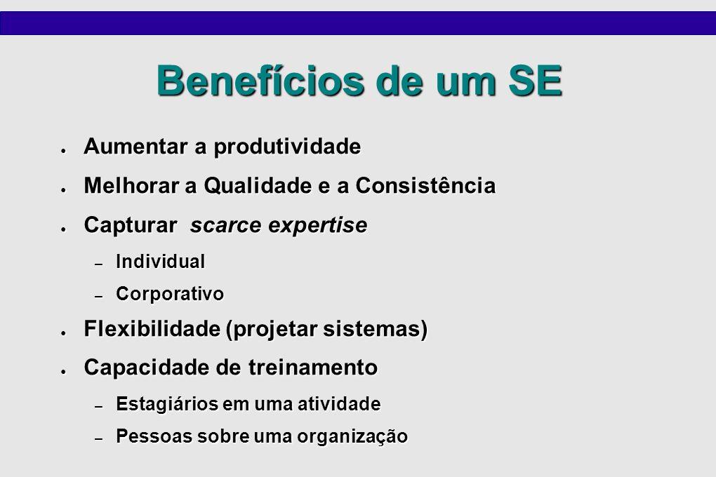 Benefícios de um SE Aumentar a produtividade