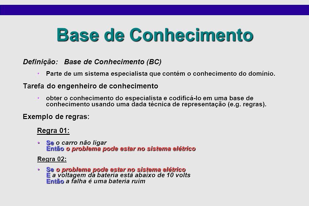 Base de Conhecimento Definição: Base de Conhecimento (BC)