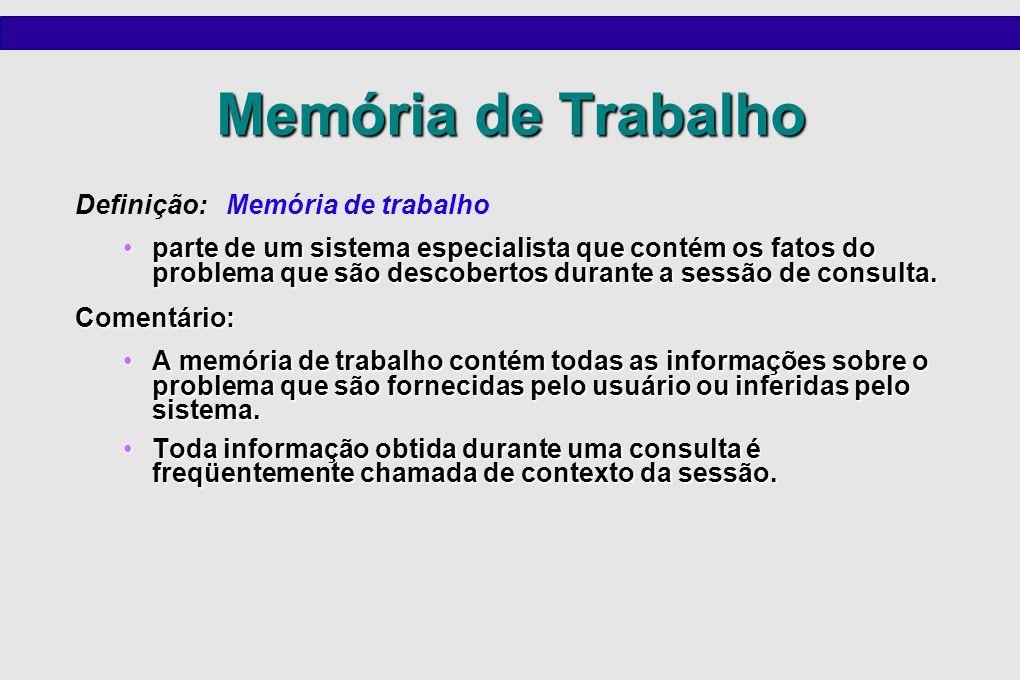 Memória de Trabalho Definição: Memória de trabalho