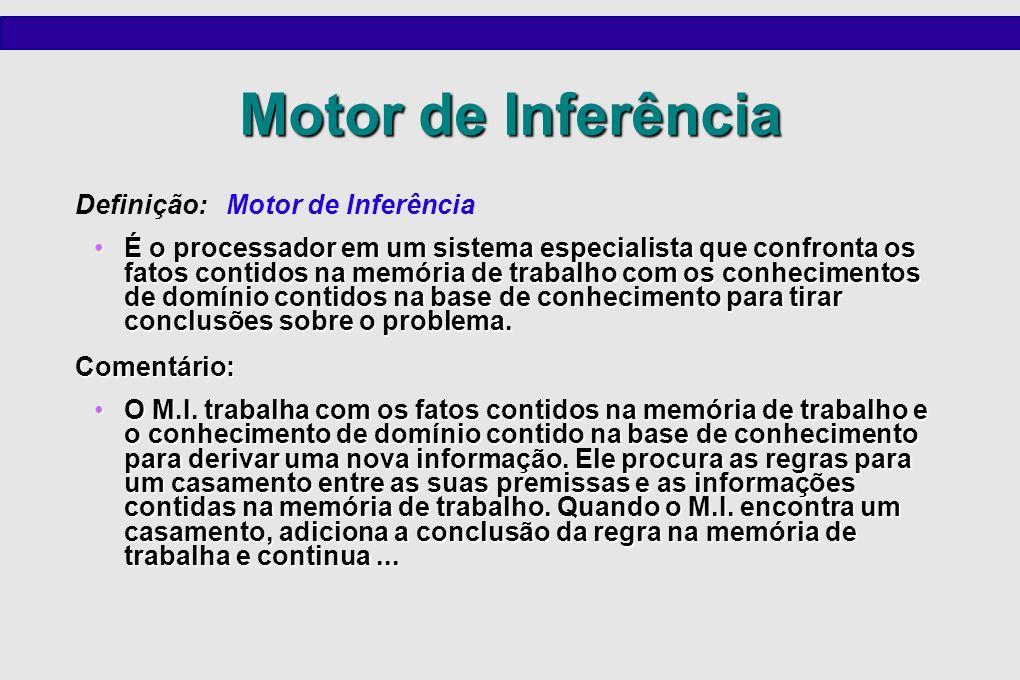 Motor de Inferência Definição: Motor de Inferência