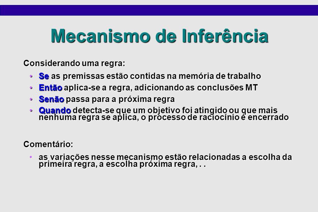 Mecanismo de Inferência