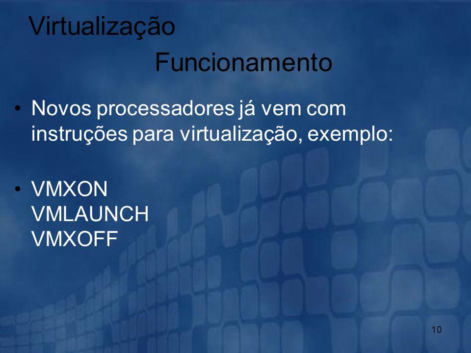 Virtualização Funcionamento
