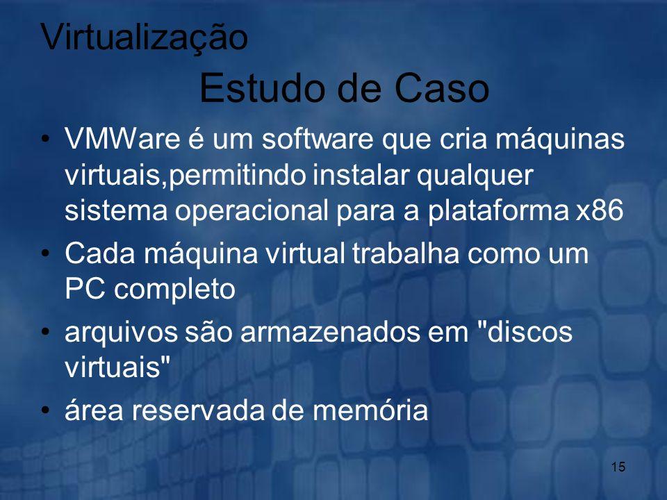 Estudo de Caso Virtualização