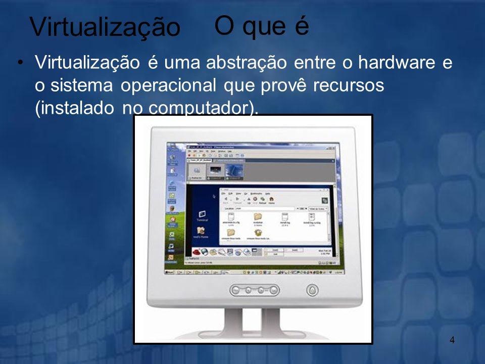 Virtualização O que é.