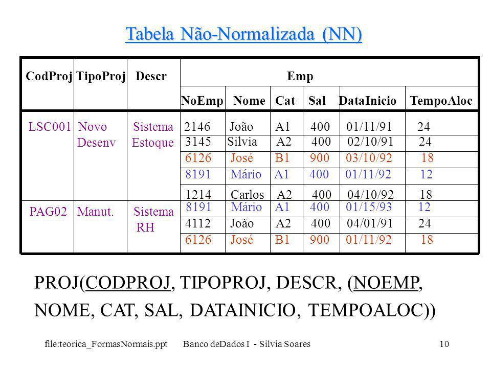 Tabela Não-Normalizada (NN)