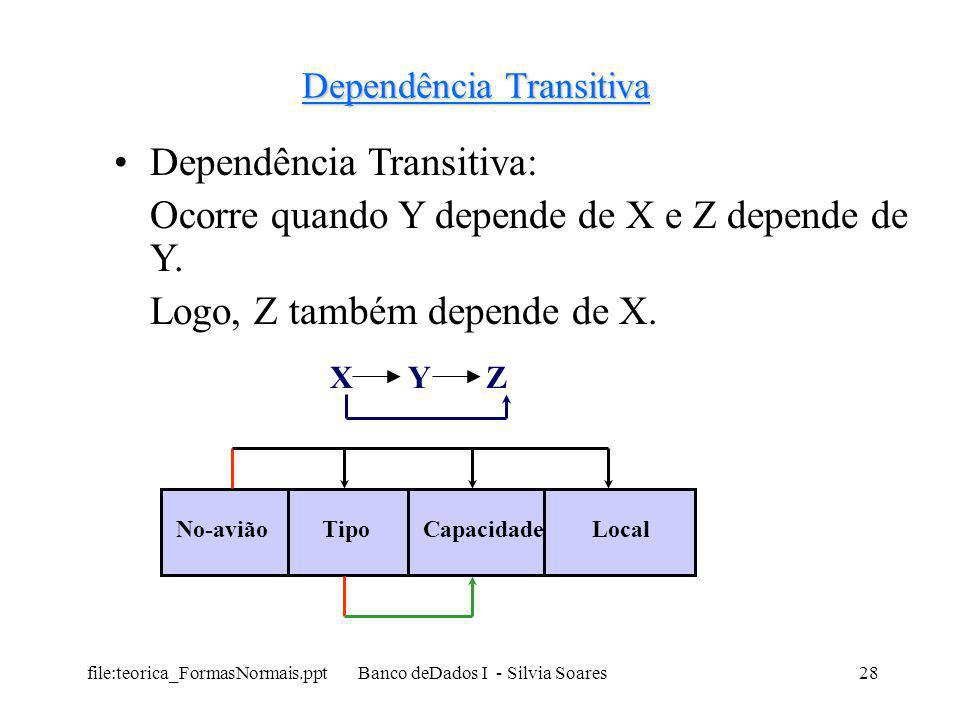 Dependência Transitiva: Ocorre quando Y depende de X e Z depende de Y.