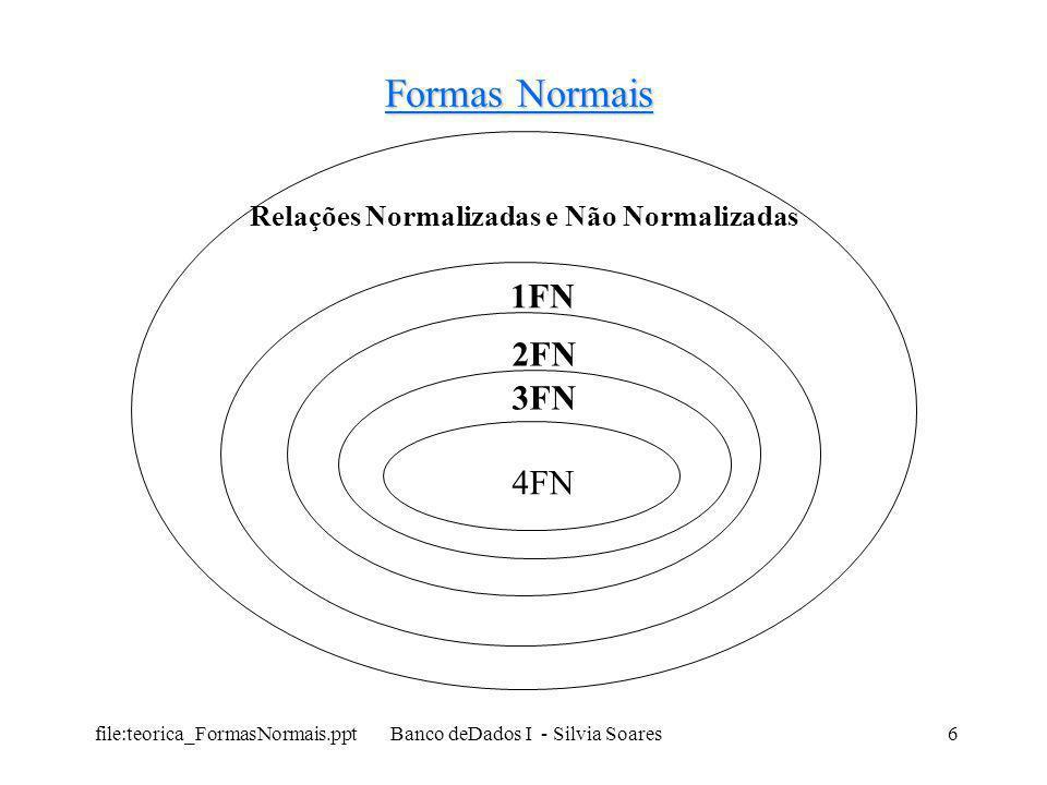 Relações Normalizadas e Não Normalizadas