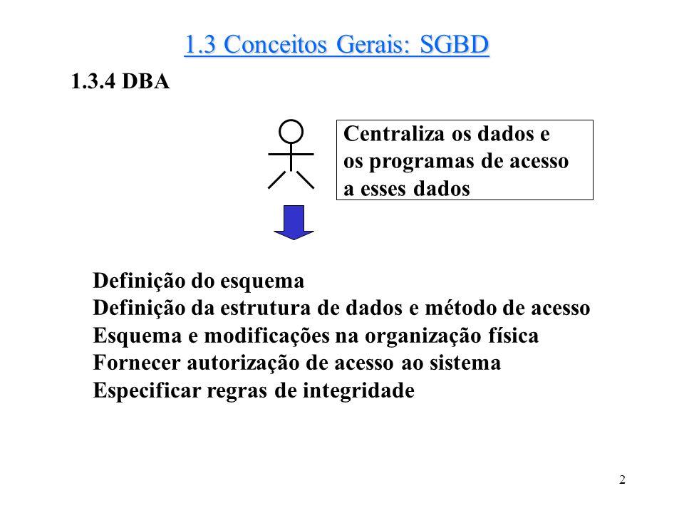 1.3 Conceitos Gerais: SGBD
