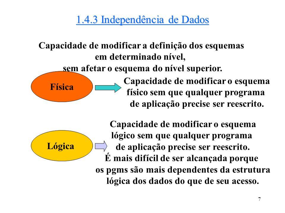 1.4.3 Independência de Dados