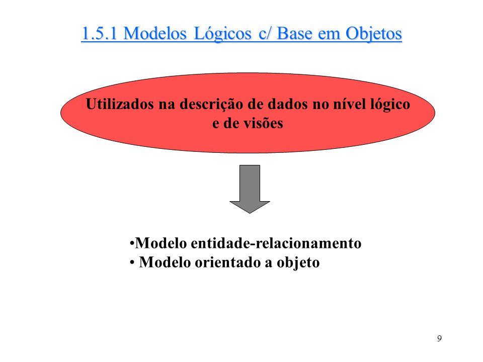 Utilizados na descrição de dados no nível lógico