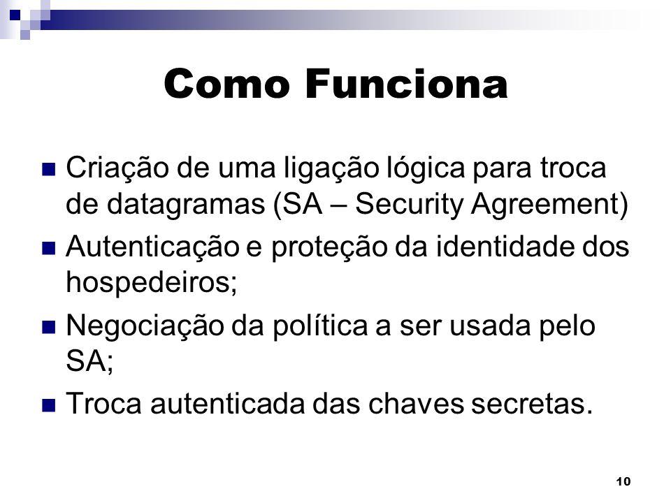 Como FuncionaCriação de uma ligação lógica para troca de datagramas (SA – Security Agreement) Autenticação e proteção da identidade dos hospedeiros;