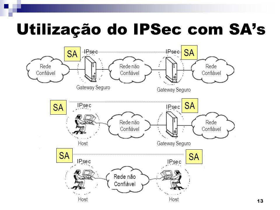 Utilização do IPSec com SA's