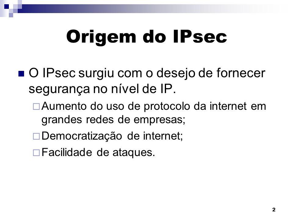 Origem do IPsec O IPsec surgiu com o desejo de fornecer segurança no nível de IP.