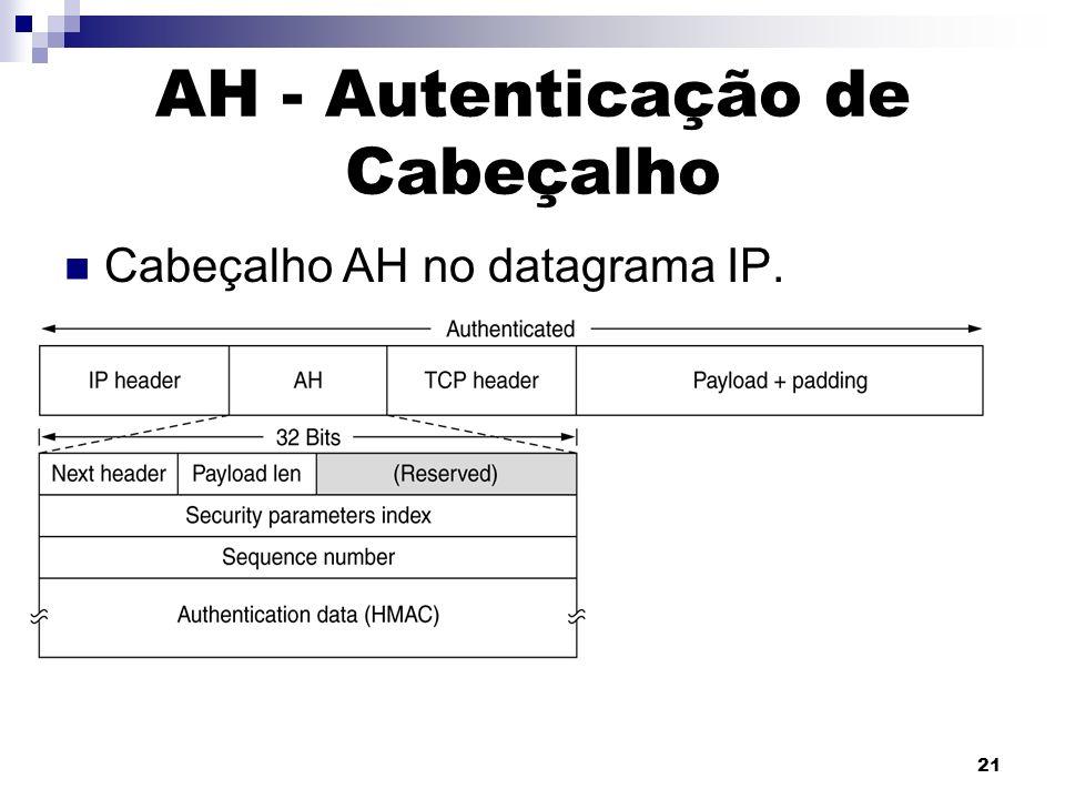 AH - Autenticação de Cabeçalho