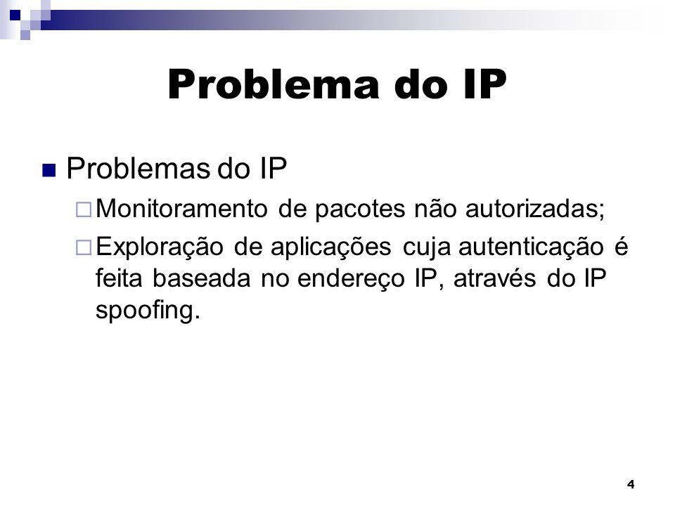 Problema do IP Problemas do IP
