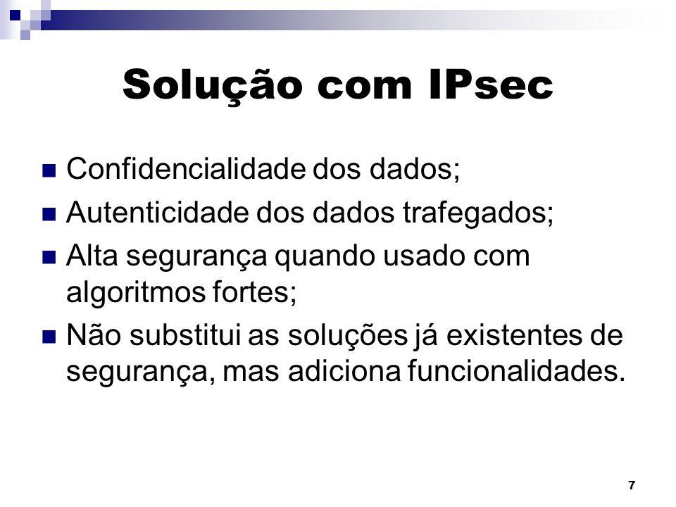 Solução com IPsec Confidencialidade dos dados;