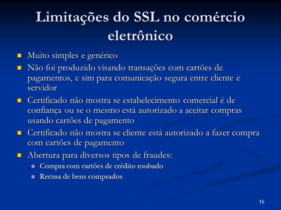 Limitações do SSL no comércio eletrônico