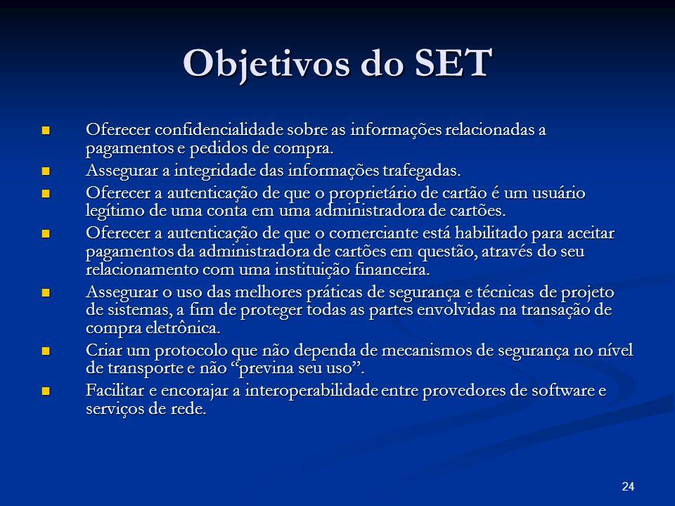 Objetivos do SET Oferecer confidencialidade sobre as informações relacionadas a pagamentos e pedidos de compra.