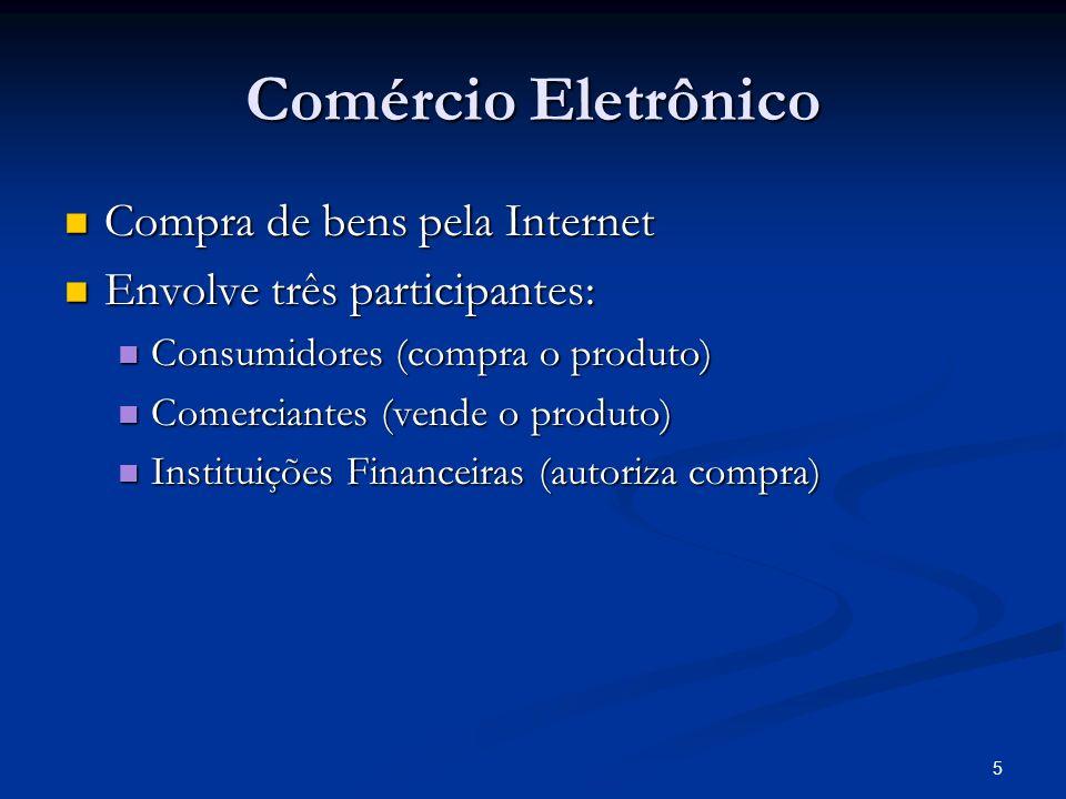 Comércio Eletrônico Compra de bens pela Internet