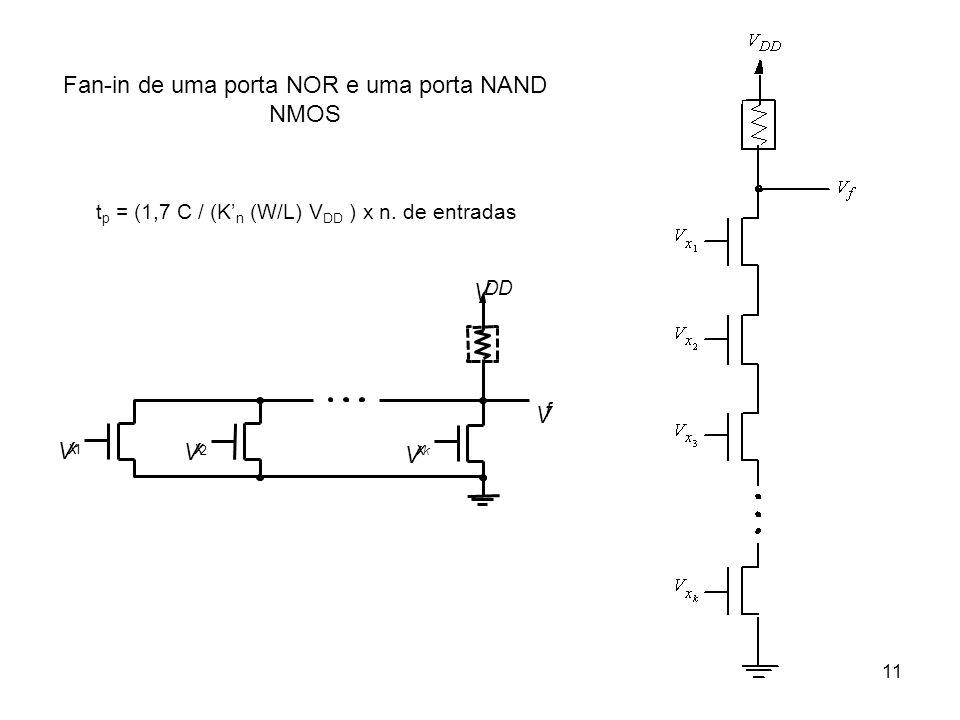 Fan-in de uma porta NOR e uma porta NAND NMOS