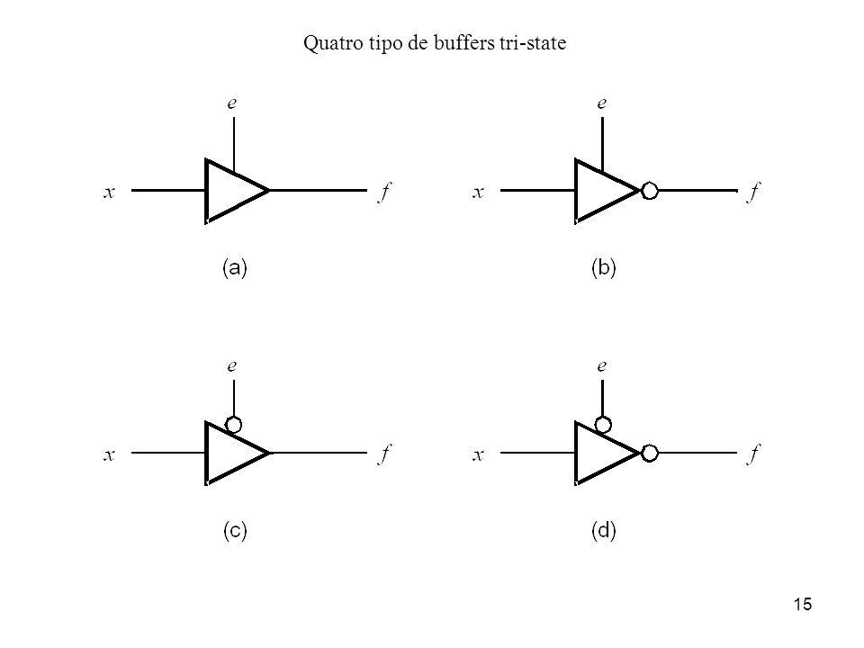 Quatro tipo de buffers tri-state