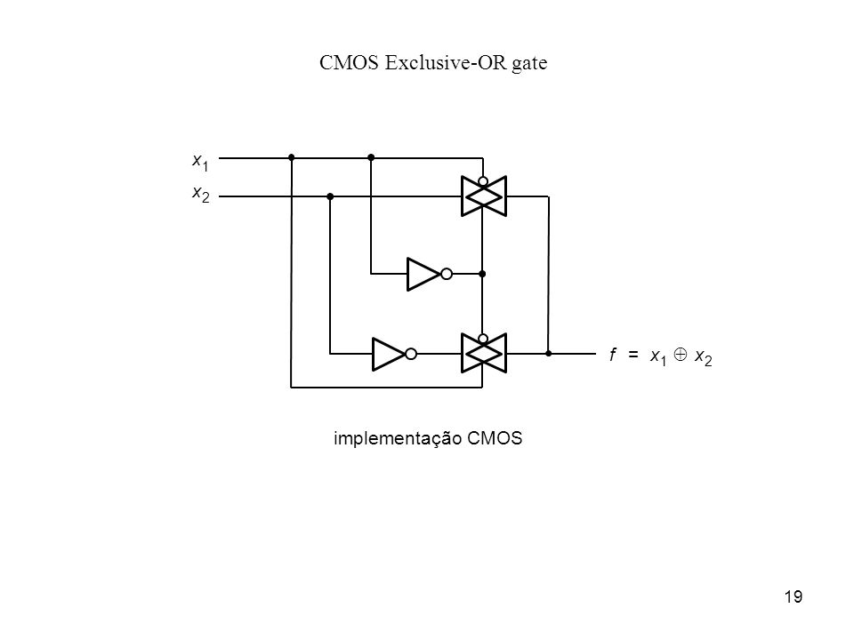 CMOS Exclusive-OR gate