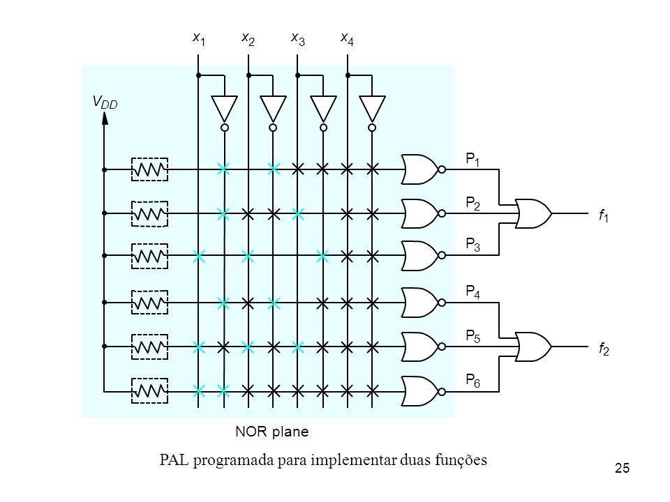 PAL programada para implementar duas funções